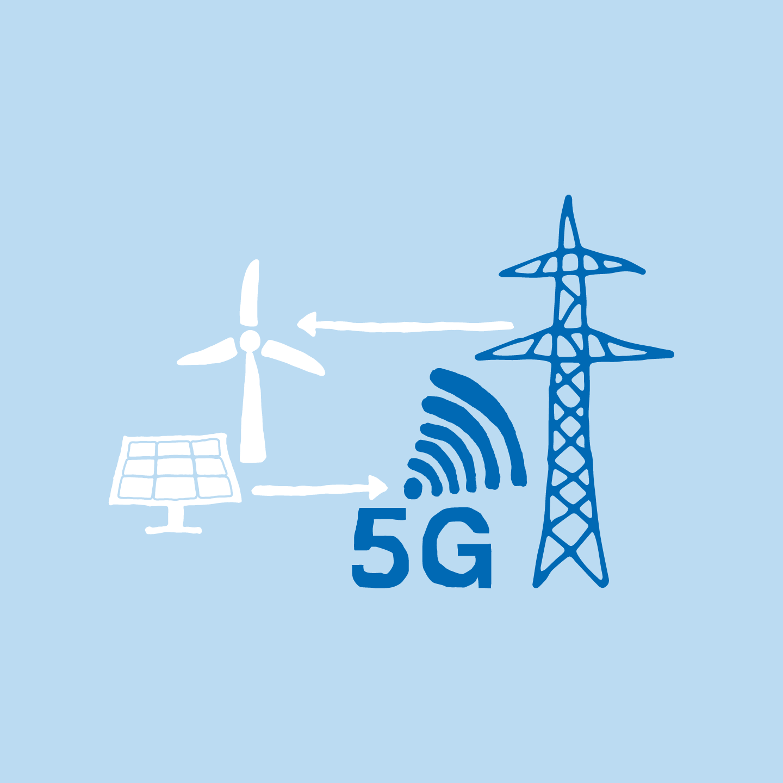 5G sorgt für eine Echtzeit-Datenübertragung zwischen Akteuren (zum Beispiel Solaranlagen oder Windräder).