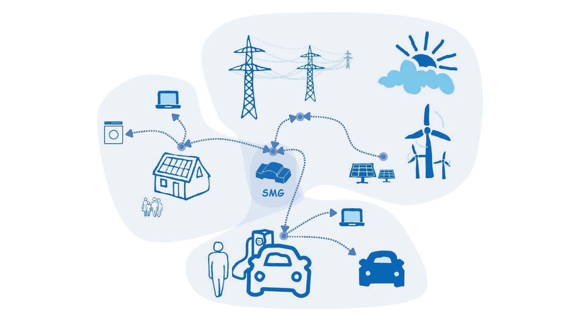 Strom aus dem E-Auto für die Waschmaschine – geht das?