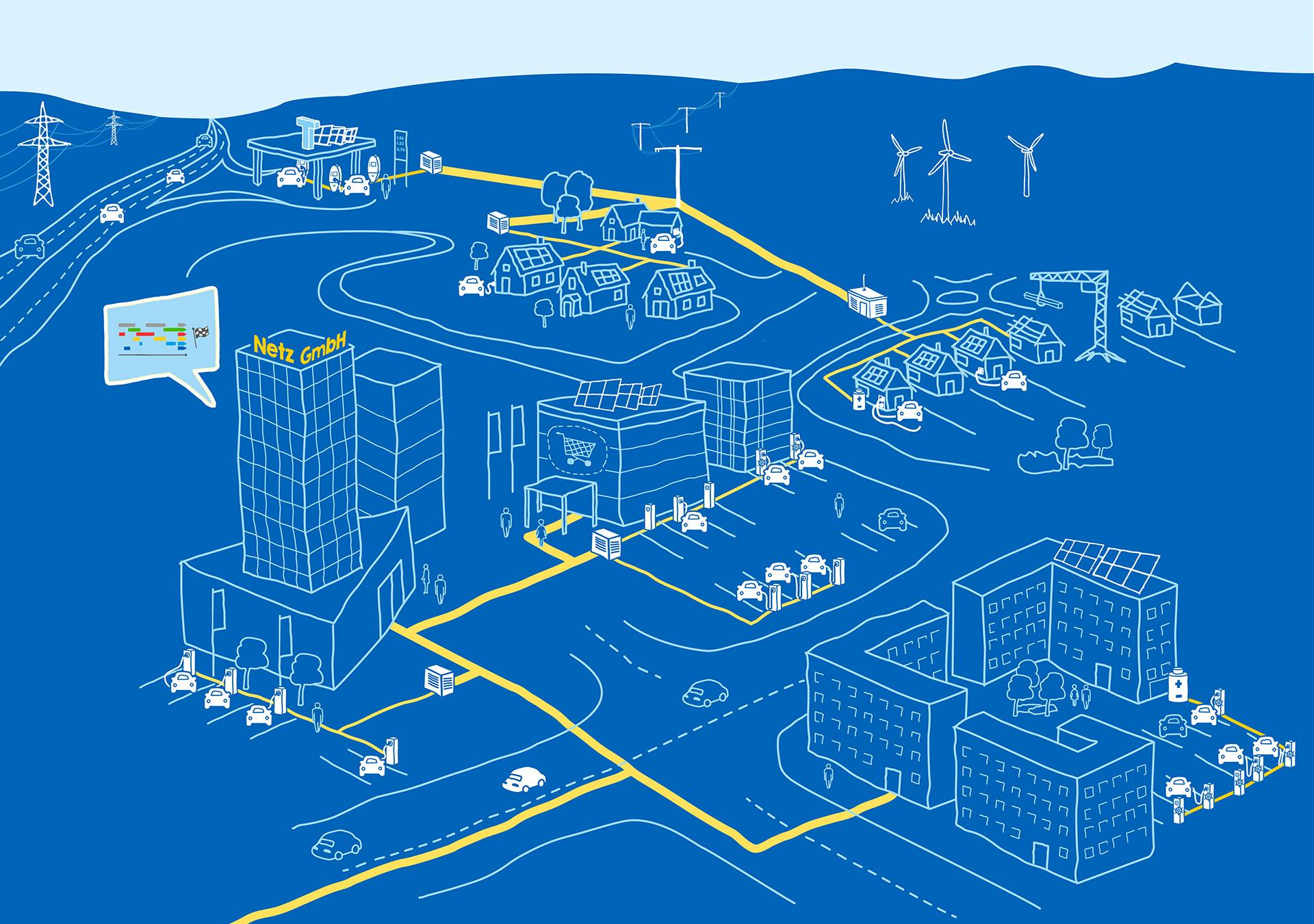 Wie Verteilnetzbetreiber ihre Netze fit für E-Mobilität machen